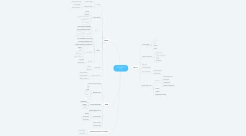 Mind Map: wiki.option.cl (v1)