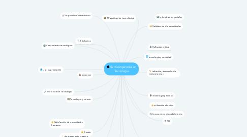 Mind Map: Ser Competente en Tecnología