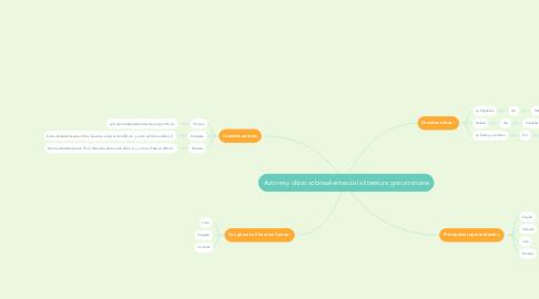 Mind Map: Autores y obras sobresalientes de la literatura grecorromana