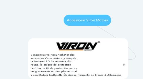 Mind Map: Accessoire Viron Motors