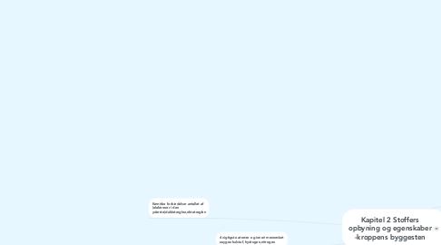 Mind Map: Kapitel 2 Stoffers opbyning og egenskaber -kroppens byggesten