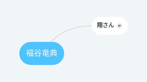 Mind Map: 福谷竜典