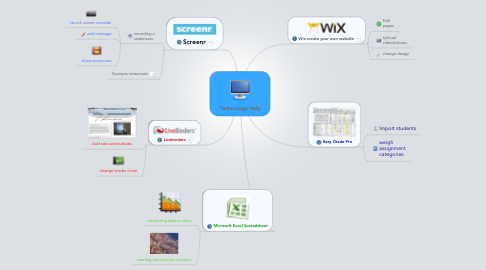 Mind Map: Technology Help