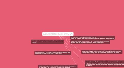 Mind Map: INSTRUMENTOS DE MEDICIÓN DIRECTA 📐📏