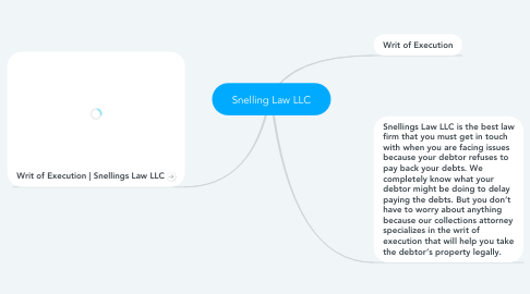 Mind Map: Snelling Law LLC
