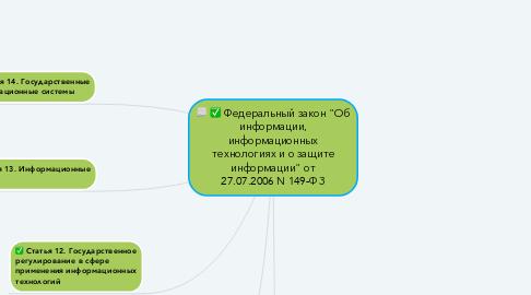 """Mind Map: Федеральный закон """"Об информации, информационных технологиях и о защите информации"""" от 27.07.2006 N 149-ФЗ"""