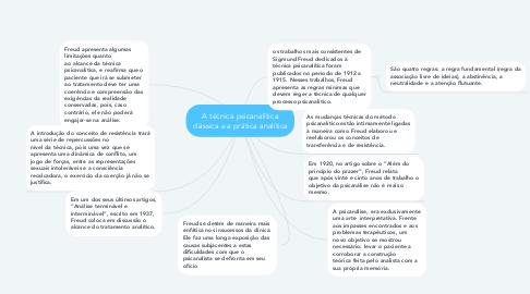 Mind Map: Introdução a Ética e Moral