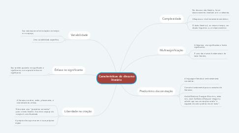 Mind Map: Características do discurso literário