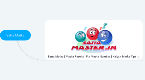 Mind Map: Satta Matka