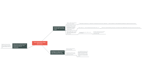 Mind Map: How relationships shape who we are