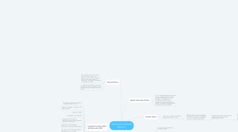 Mind Map: Introdução à Atenção Básica III