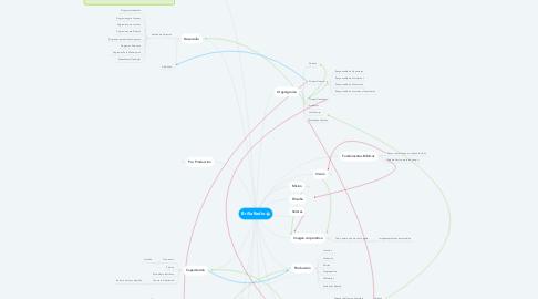 Mind Map: Brilla Radio