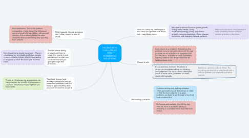 Mind Map: FACING WITH CHALLENGES AND PONDERING SOLUTIONS