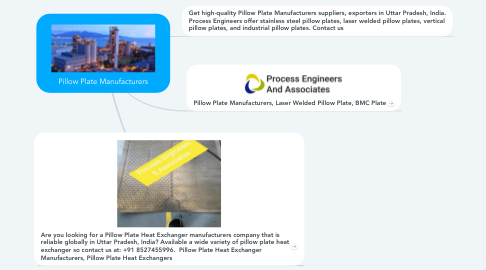 Mind Map: Pillow Plate Manufacturers
