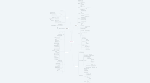 Mind Map: WHITE BLOOD CELL DISORDER