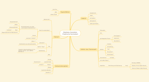 Mind Map: Mediales Gestalten Praktische Facharbeit
