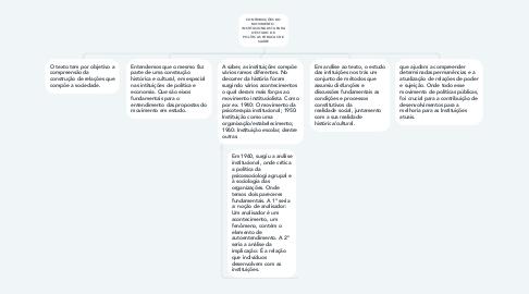 Mind Map: CONTRIBUIÇÕES DO MOVIMENTO  INSTITUCIONALISTA PARA O ESTUDO DE  POLÍTICAS PÚBLICAS DE SAÚDE