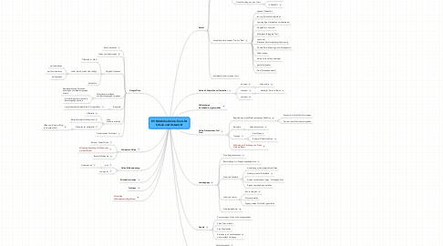 Mind Map: EV Nützliche Online-Tools für Schule und Unterricht