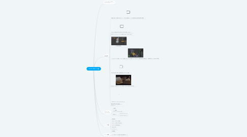 Mind Map: blender 操作メモ