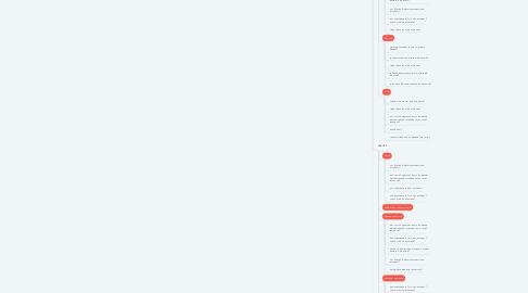 Mind Map: Добрый день! (пауза) Меня зовут ... Мы занимаемся широкополосным доступом в интернет! Как я могу к вам обращаться? Удобно ли сейчас говорить?