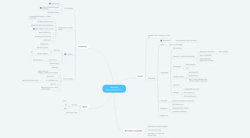 Mind Map: Metataito Strategia kesä 2021