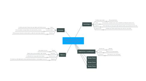 Mind Map: ANALISIS DE OBJETOS TECNOLÓGICOS.