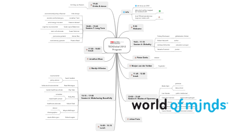 Mind Map: TEDGlobal 2012 Program