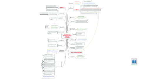 Mind Map: TEDGlobal 2012 Idea Donation Center TWEET to #myTEDidea