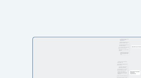 Mind Map: Дерево проблем Музей социологии СПбГУ