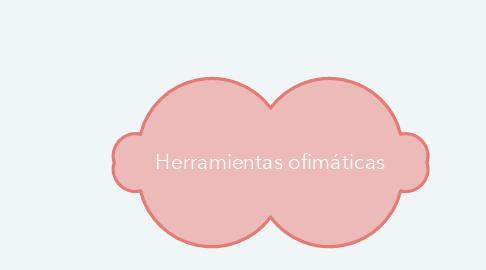 Mind Map: Herramientas ofimáticas