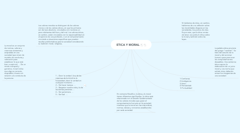 Mind Map: ETICA Y MORAL