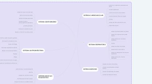 Mind Map: REABILITAÇÃO PULMONAR EM DPOC