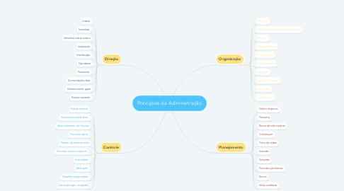Mind Map: Princípios da Administração