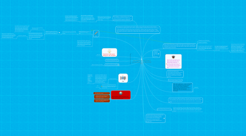Mind Map: Topic: Literature at its best is a way of communicating truths too difficult to talk about.