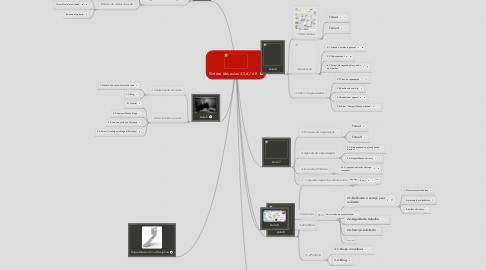 Mind Map: Síntese das aulas 4,5,6,7 e 8.