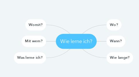 Mind Map: Wie lerne ich?