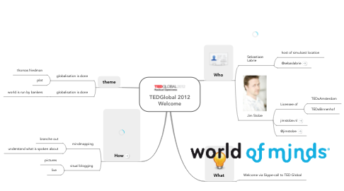 Mind Map: TEDGlobal 2012 Welcome