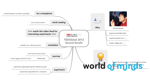 Mind Map: TEDGlobal 2012 Gerard Senehi