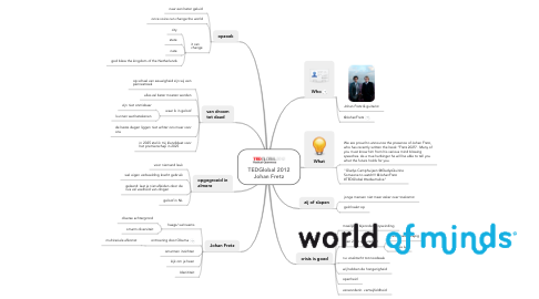 Mind Map: TEDGlobal 2012 Johan Fretz