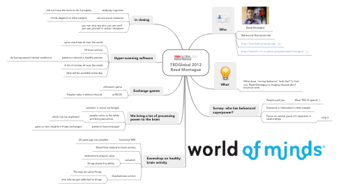 Mind Map: TEDGlobal 2012 Read Montague