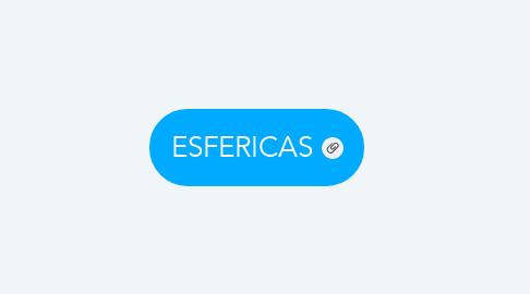 Mind Map: ESFERICAS