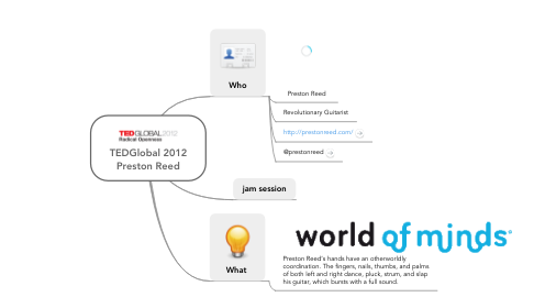 Mind Map: TEDGlobal 2012 Preston Reed