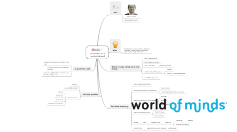 Mind Map: TEDGlobal 2012 Hassine Labaied
