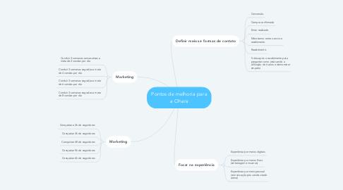 Mind Map: Pontos de melhoria para a Ohara