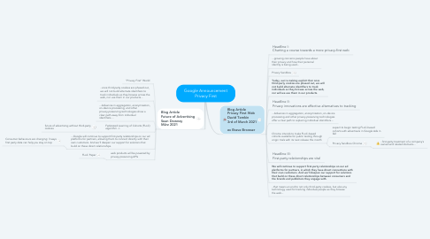 Mind Map: Google Announcement Privacy First