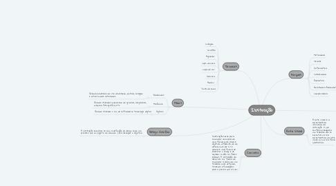 Mind Map: Ilustração