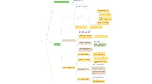 Mind Map: Aware Summary