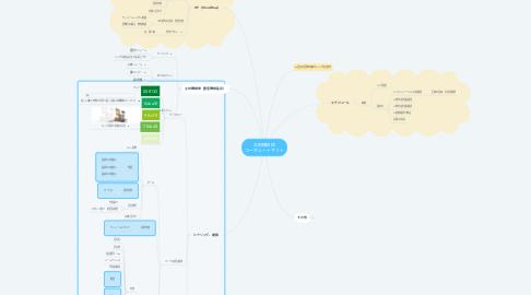 Mind Map: 太田機械 様 コーポレートサイト