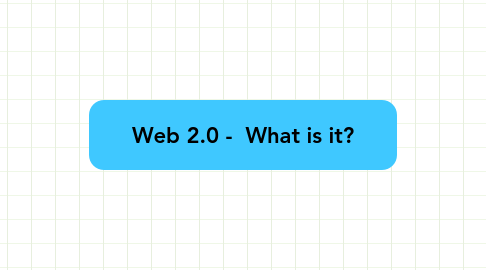 Mind Map: Web 2.0 -  What is it?