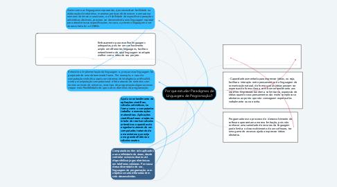 Mind Map: Por que estudar Paradigmas de Linguagens de Programação?